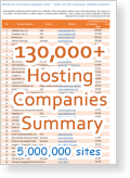 Report - List of World Hosting Companies